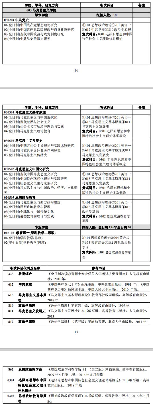 扬州大学马克思主义学院2019考研专业目录