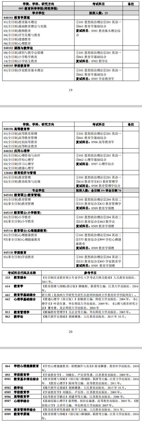 扬州大学教育科学学院2019考研专业目录
