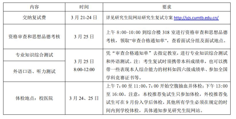 中国矿业大学(北京)2019研究生复试时间预测-文都考研