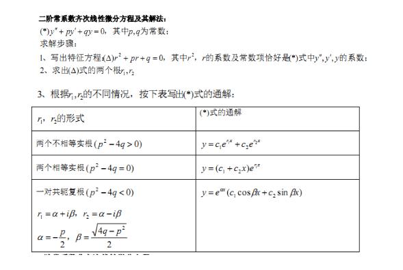 2020考研数学高数复习