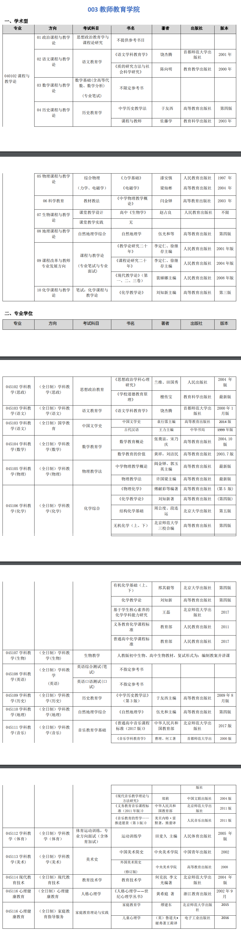 2019首师大教师教育学院考研复试科目
