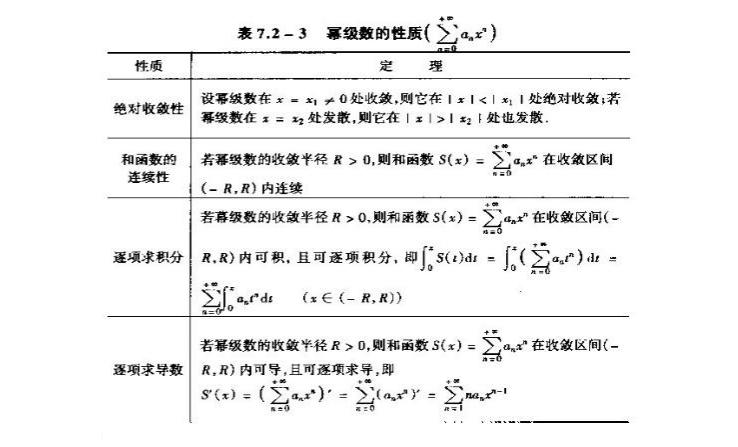 2020考研数学高数知识点:幂级数的四大性质