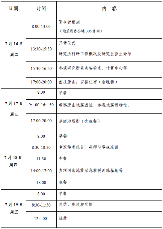 中国地震局地质研究所2020保研夏令营开营通知