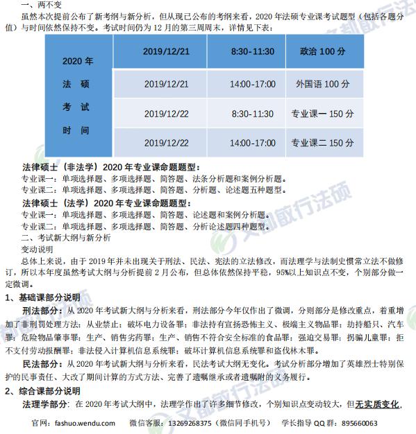 2020法硕考试大纲