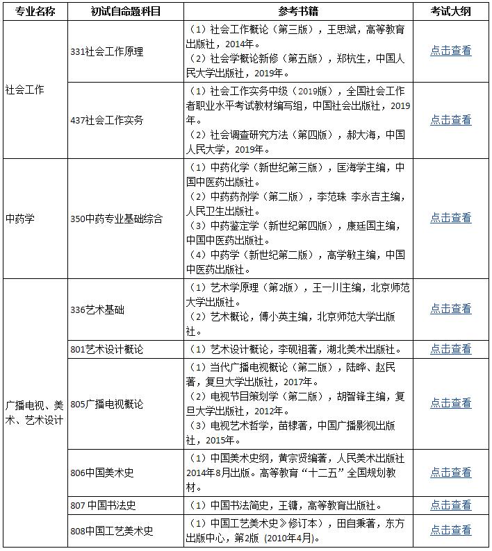 北京城市学院2020自命题专业考研参考书目