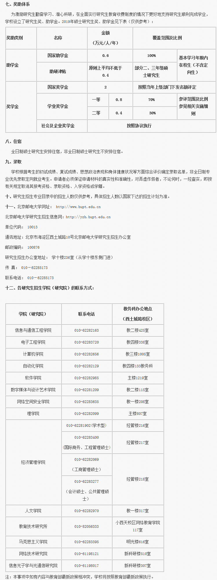 北京邮电大学2020考研招生简章