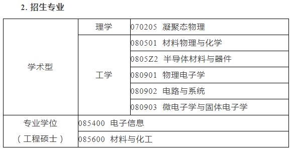 中科院半导体研究所2020考研招生简章