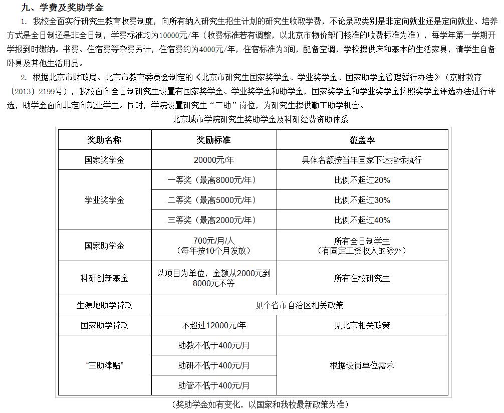 北京城市学院2020考研招生简章