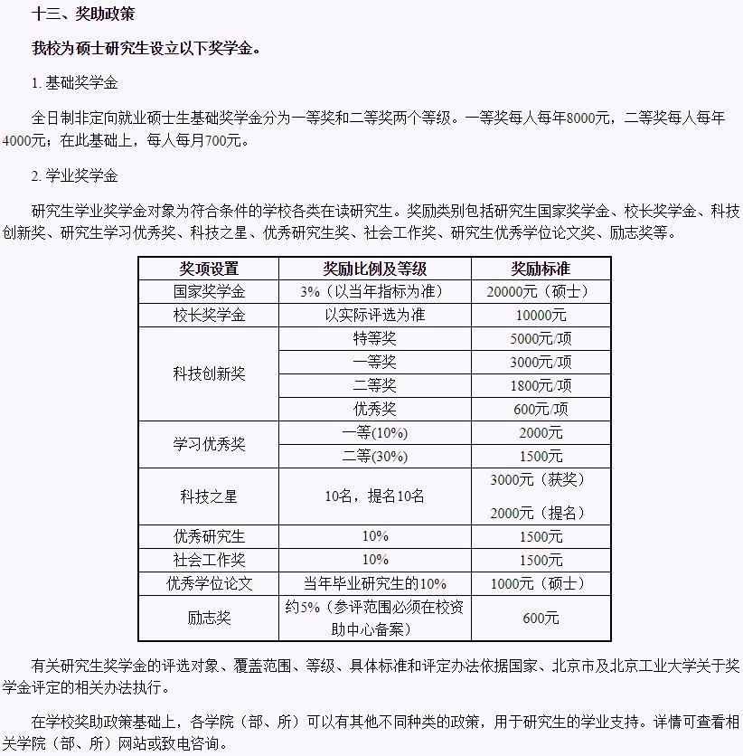 北京工业大学2020考研招生简章