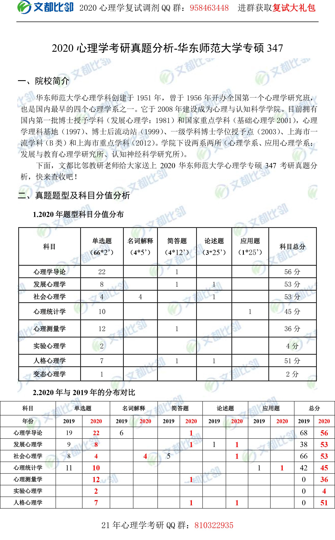 2020华东师范大学心理学347真题分析