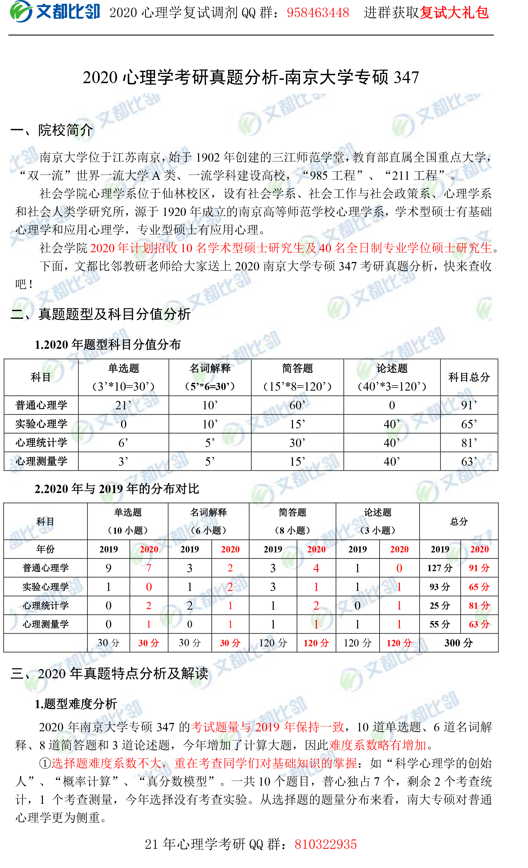 2020南京大学心理学347真题分析