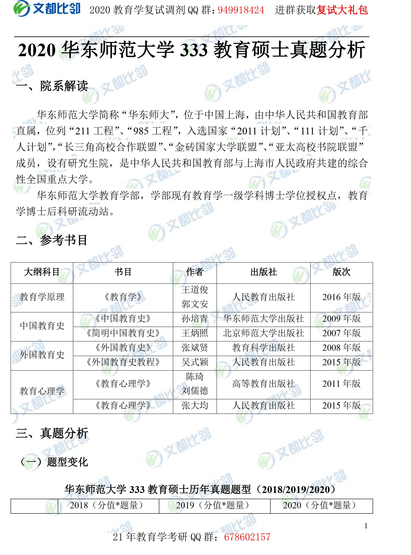 2020年华东师范大学教育硕士333真题分析