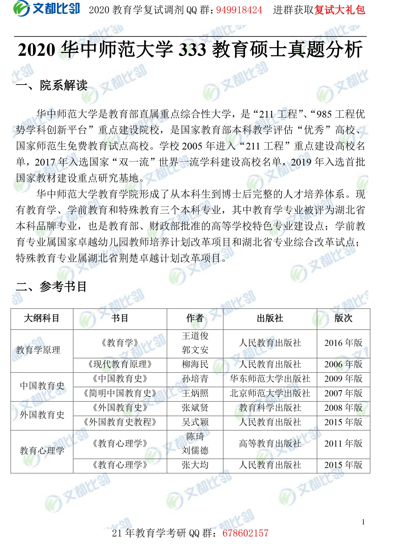 2020年华中师范大学教育硕士333真题分析