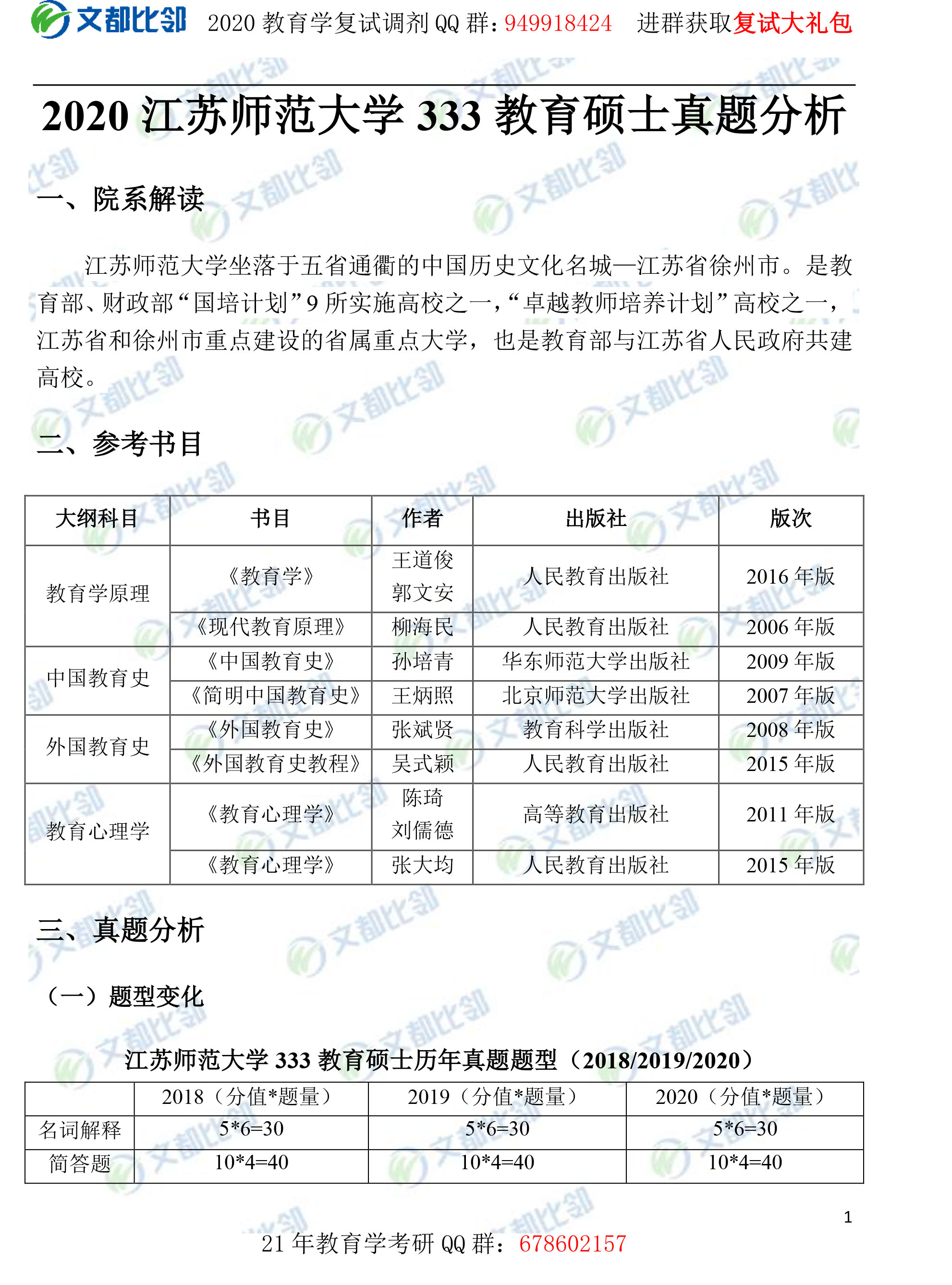 2020年江苏师范大学教育硕士333真题分析