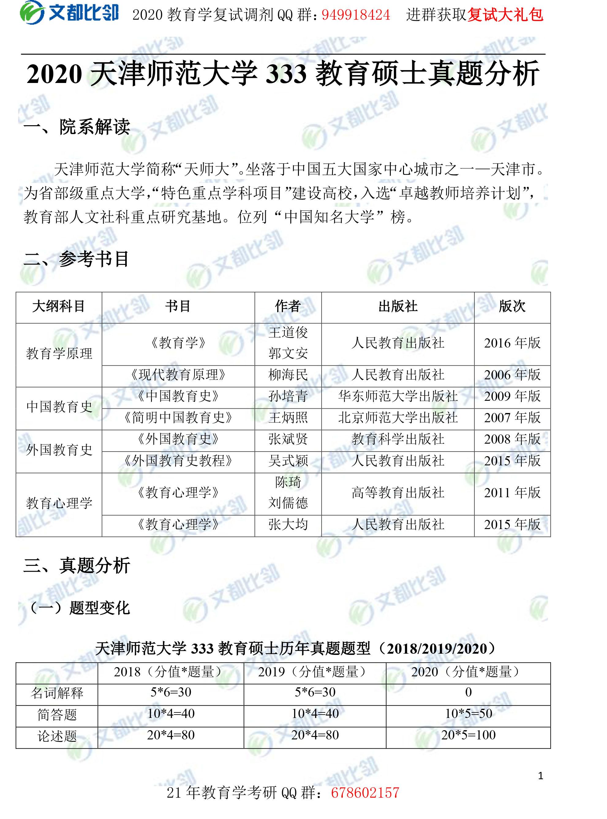 2020年天津师范大学教育硕士333真题分析